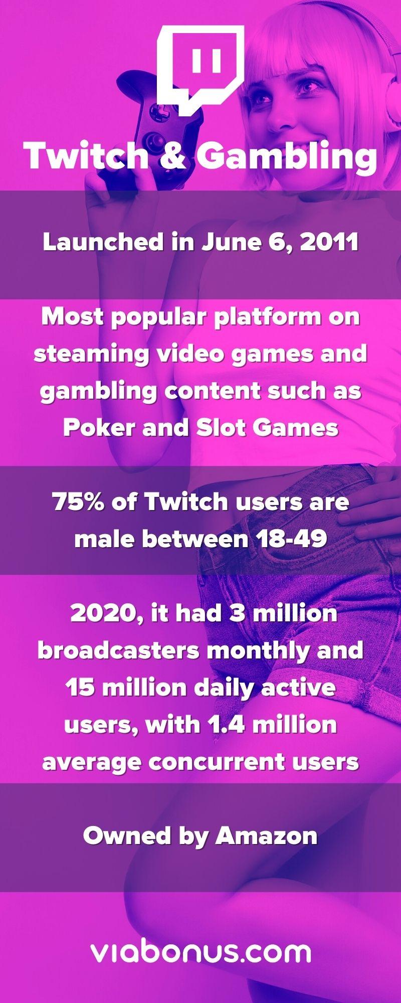 Twitch Casino Steams   Viabonus.com